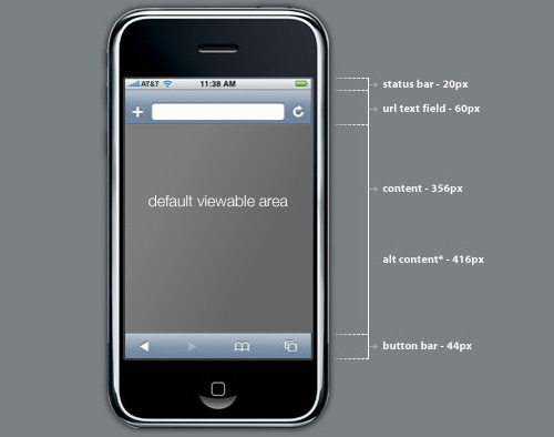 Web apps como aplicaciones nativas en iOS